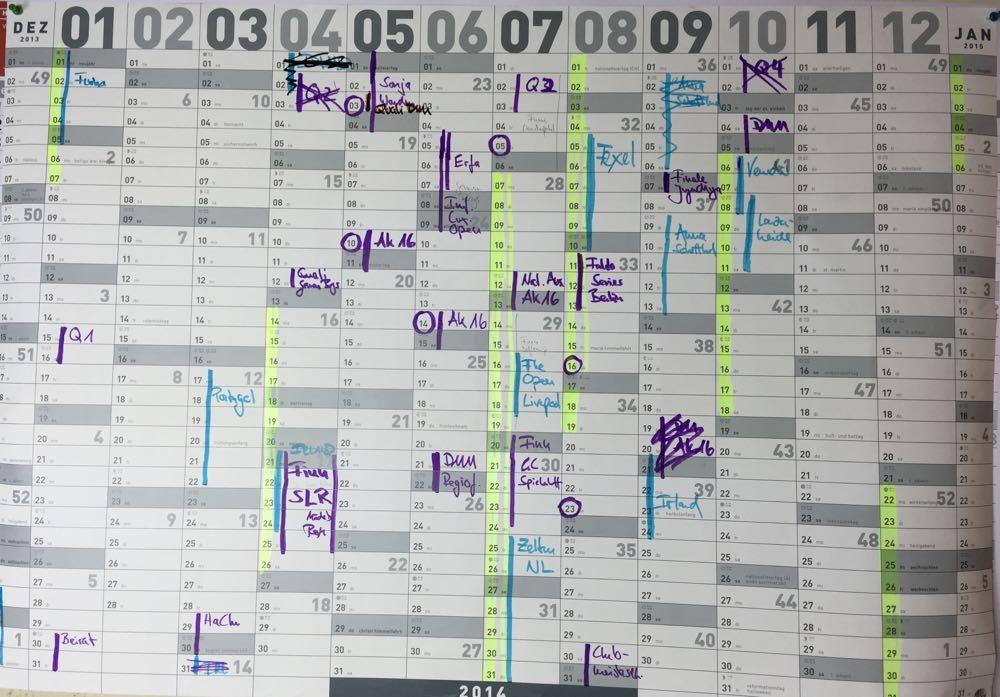 Produktivität mit dem Jahreskalender steigern
