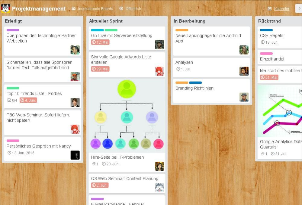 Screenshot Trello