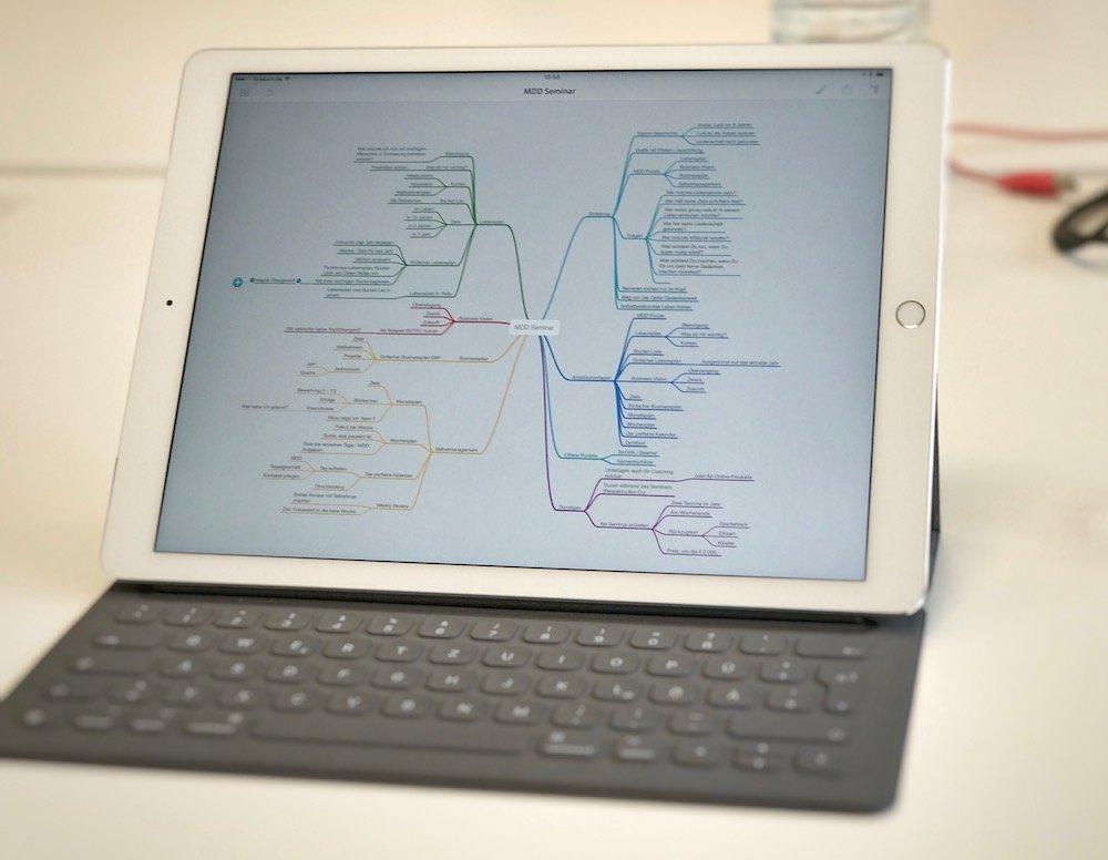 Mind Maps für Unternehmer auf dem iPad