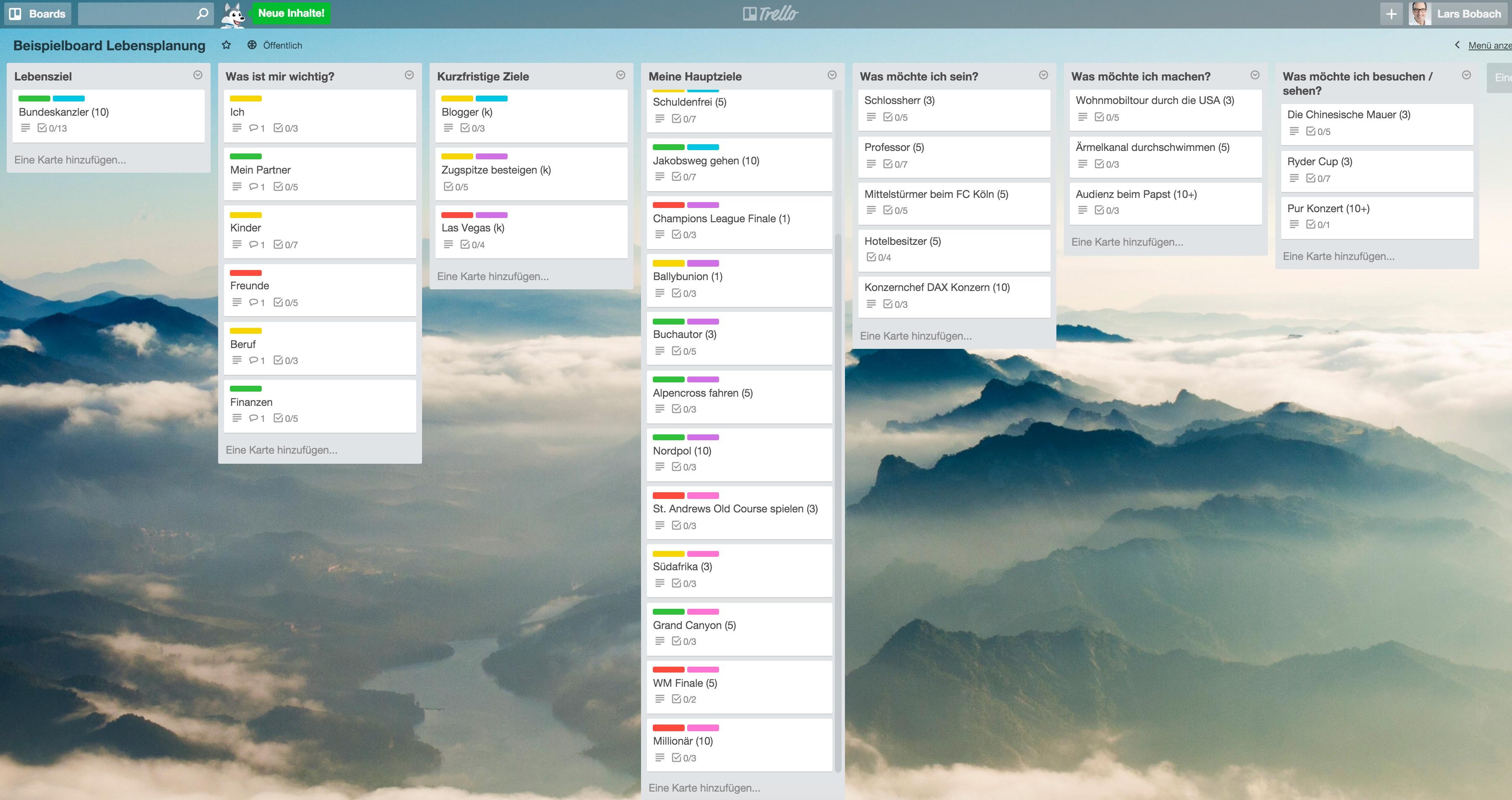 Beispiel eines Lebensplan und eines Boards zur Zielerreichung