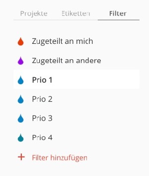 Folter nach Prioritäten in Todoist nach Eisenhower Matrix