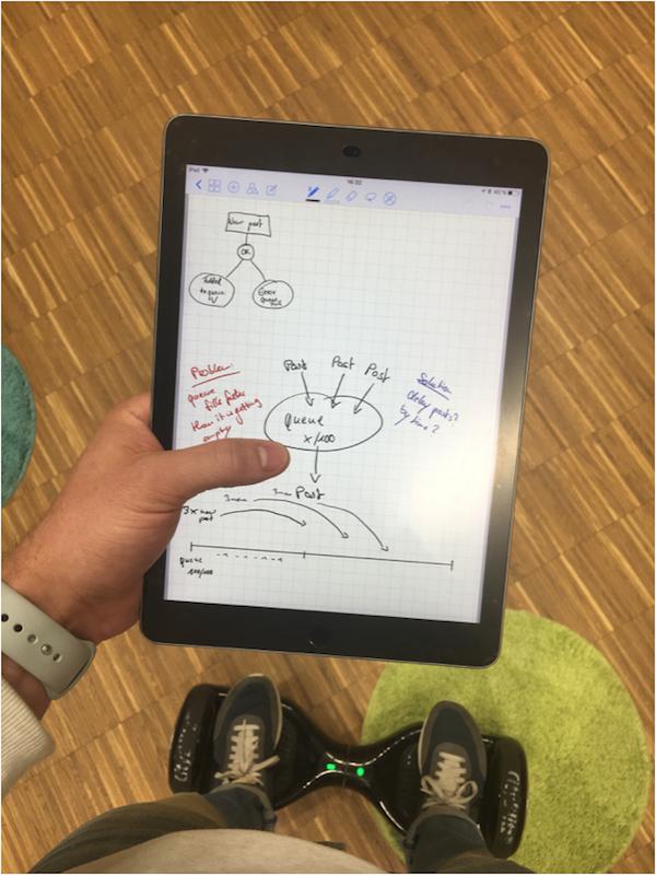 iPad-Nutzung im Cafe