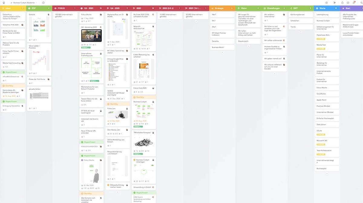 Business Cockpit Screenshot