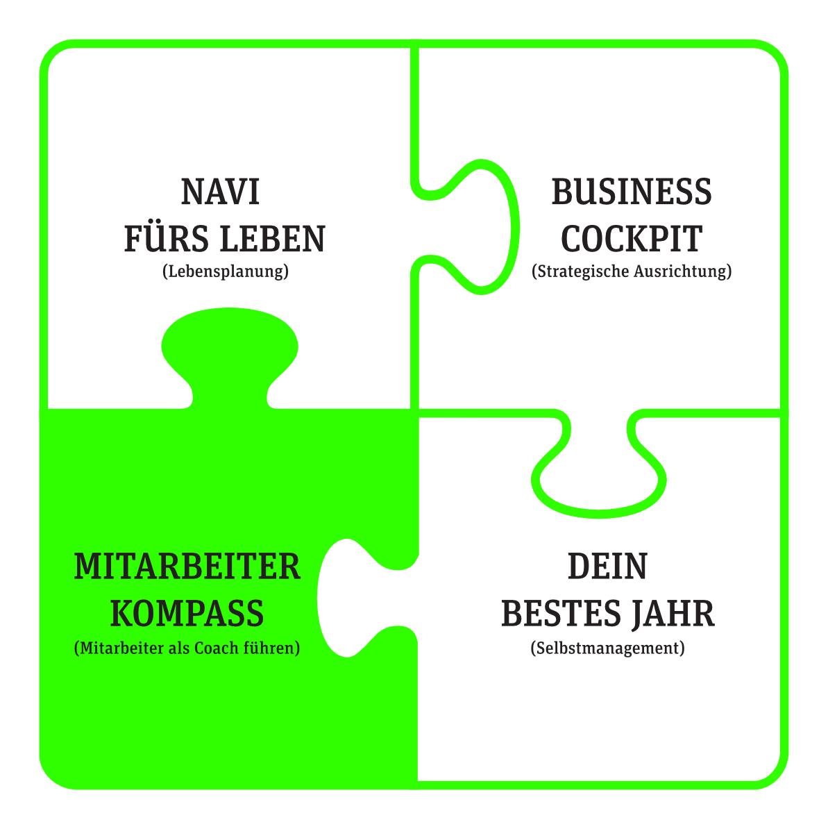 Mitarbeiter Kompass Unternehmer Freiheitspuzzle
