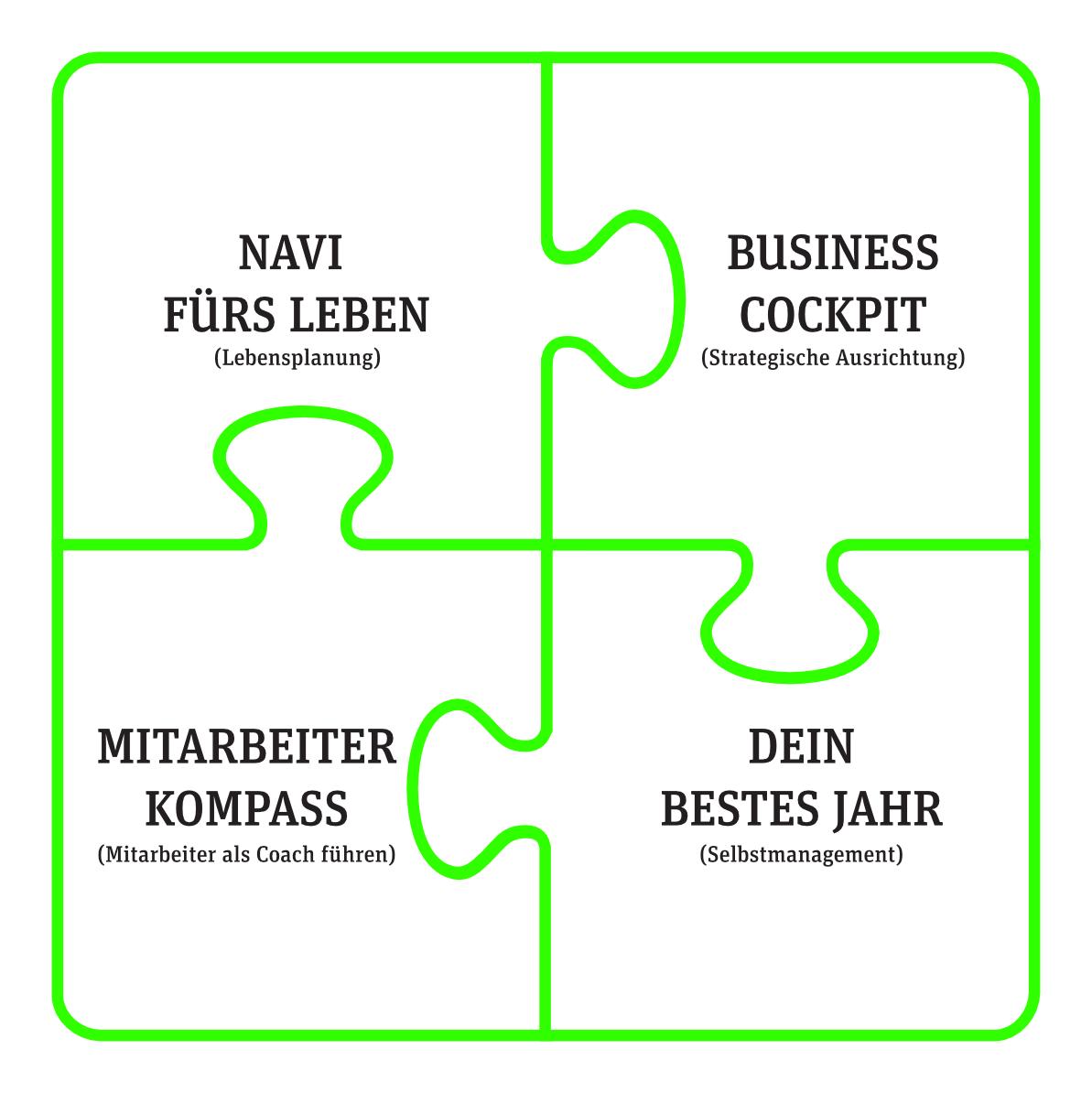 Unternehmer-Freiheitspuzzle
