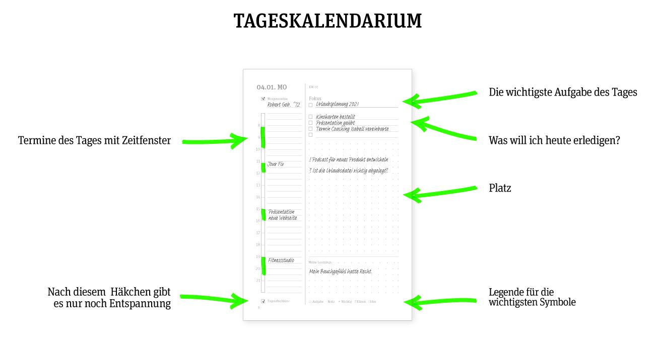 fokus-planer-beispielseite-tageskalendarium
