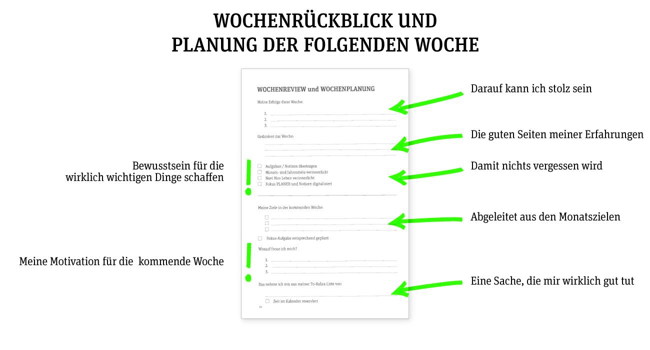 fokus-planer-beispielseite-wochenrueckblick