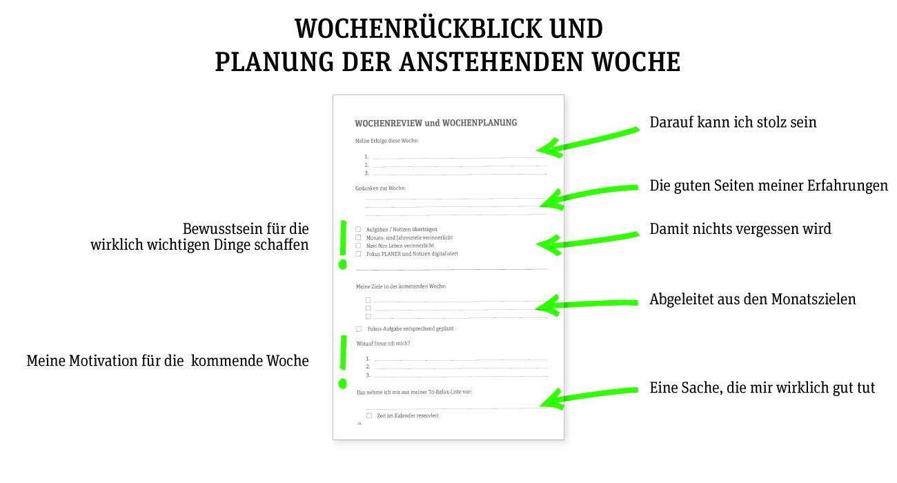 fokus-planer-beispielseite-wochenrueckblick Version 2